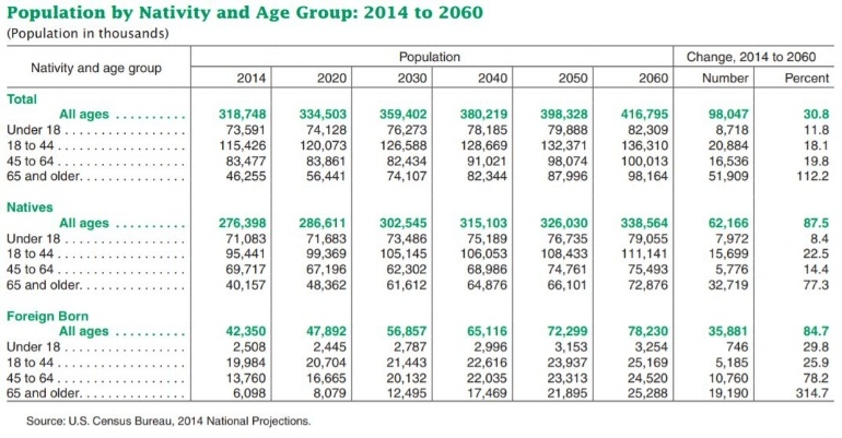 Census Projections-170136-edited.jpg