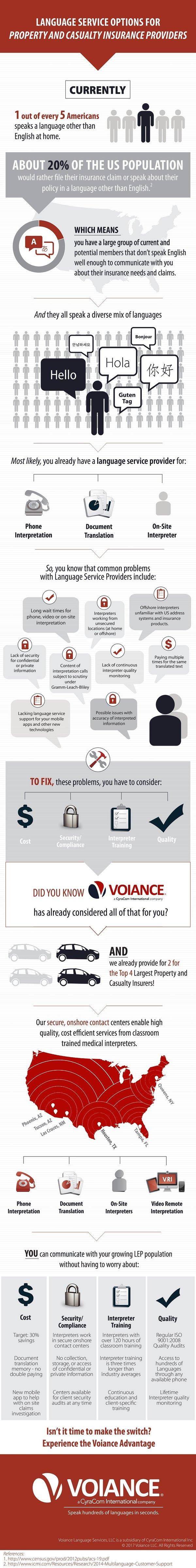 P&C Insurance_Infographic v6-01 770px