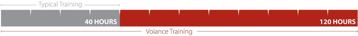 V Training Hours-01-1