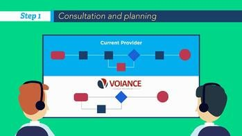 Voiance Step 1 Consultation and Planning