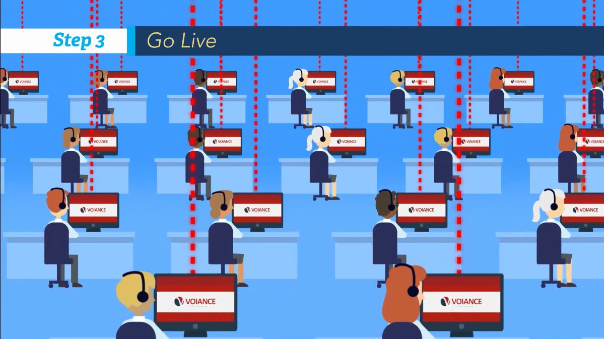 Voiance Step 3 Go Live
